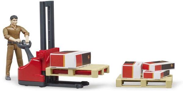 Firgure set logistics UPS