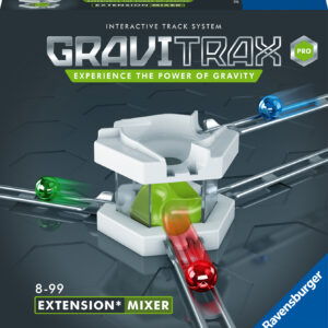 Pro: Mixer